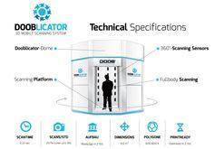 Dooblicator 3d scanning system