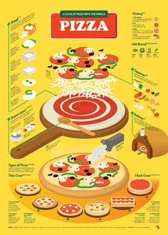 Ознакомьтесь с этим проектом @Behance: «Pizza Infogrphic Poster» https://www.behance.net/gallery/56453675/Pizza-Infogrphic-Poster