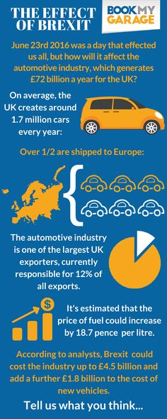 How will Brexit effect the automotive industry?