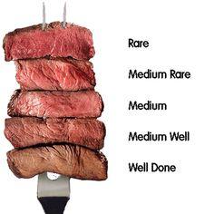 medium well steak - Google Search