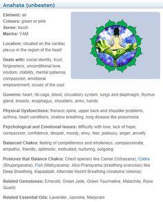 4 heart, poses to balance your chakras