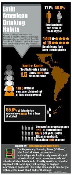 Latin American Drinking Habits [INFOGRAPHIC]