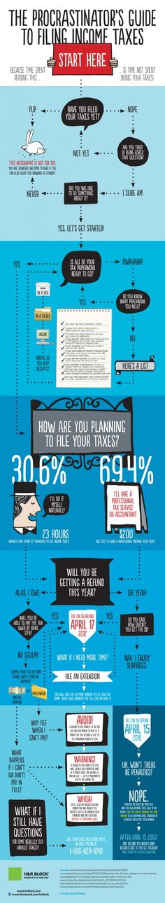 A Procrastinators Guide To Filing Taxes