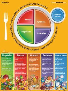 mi plato http://www.choosemyplate.gov/en-espanol.html