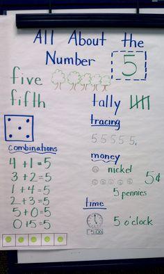 Funky First Grade Fun: Starting Math Journals