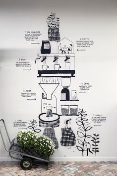 Coffee Ground (Endsleigh), Restaurant or Bar in another space | Restaurant & Bar Design Awards