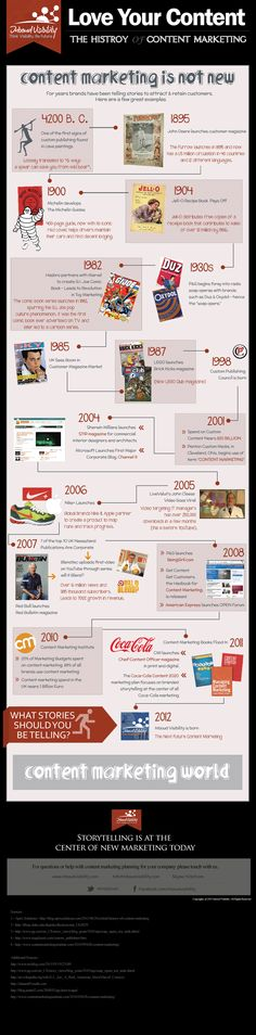 The history of content marketing #infographic