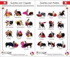Resultado de imagen de Banderillas en una corrida de toros infografia