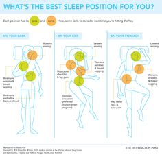 The Best and Worst Sleeping Positions (Infographic)