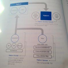 플랫폼 네트워크