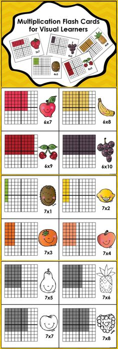 100 Array Cards to Help Learn Multiplication--Perfect for Visual Learners!! $