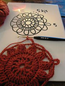 omⒶ KOPPA: virkattu kukkaneliö - ohje Crochet Chart, Crochet Motif, Knit Crochet, Crochet Flower Squares, Crochet Granny, Crochet Flowers, Hippie Crochet, Crochet For Beginners, Crochet Dresses