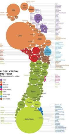 Visualizing the Global Carbon Footprint...geez from the way that the world talks you would think that the whole foot and 4 toes would be usa....not.
