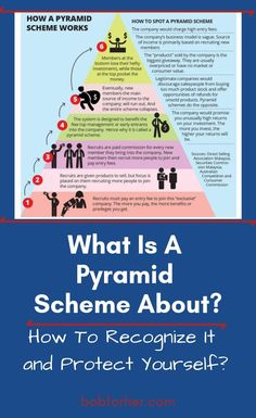 You probably heard for Pyramid Scheme or Scams, but what it is about and how you can recognize it and not be trapped? How does the Pyramid Scheme work?  #pyramidsheme #mlm #multilevelmarketing
