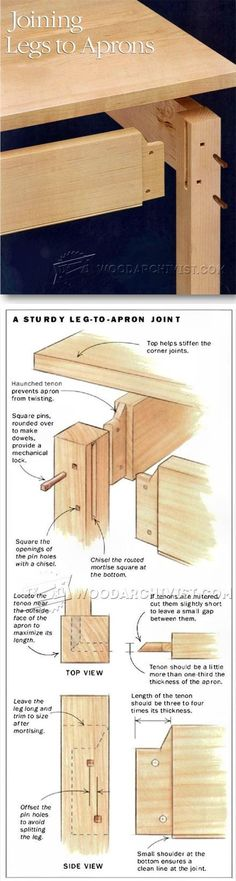 Jointing Legs to Aprons - Joinery Tips, Jigs and Techniques | WoodArchivist.com