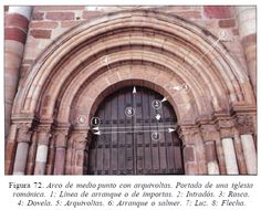 02 Elementos arquitectónicos y edificios.