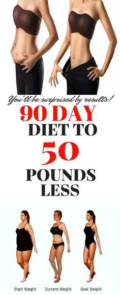 Everyone wants that these days. It is 90 days long and should lose from 39 to 25 pounds. If that's too much for you and you want to lose less weight, end this diet earlier!