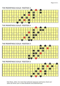 To learn reading the chords of a guitar, one must have the basic knowledge on what a chord is and how is it produced. Introduction A chord is a set of tones producing a melody and is played on a guitar. The chords of a guitar can be Guitar Scales Charts, Guitar Chord Chart, Basic Guitar Lessons, Online Guitar Lessons, Music Theory Guitar, Music Guitar, Acoustic Guitar Case, Guitar Chords, Guitar Exercises