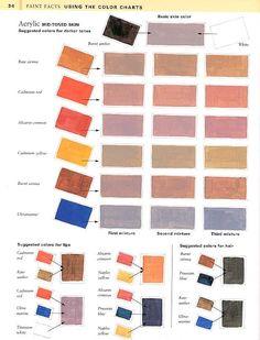 Color Chart for Skin Tones.  http://slappingpaint.net/4-mid-toned-skin.jpg  For other Skin Color Charts...  http://slappingpaint.net/JN_creatingfleshtones.htm