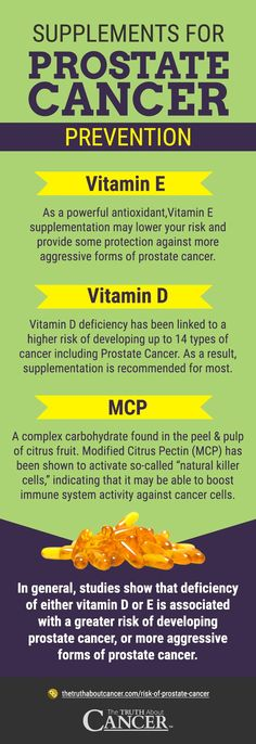 Image result for how to prevent prostate problems #breastcancerinfographic