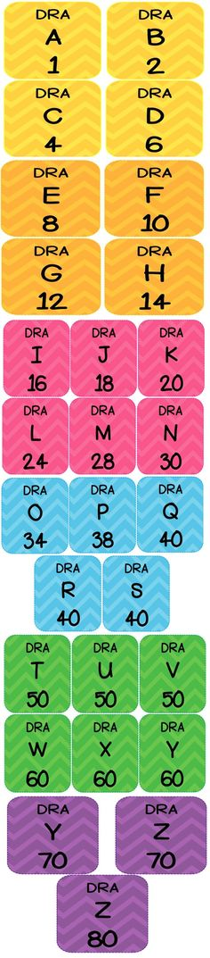 DRA Book Box Labels at http://www.teacherspayteachers.com/Product/Chevron-Design-DRA-Library-Labels-1000239