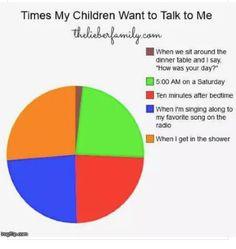 Kids????