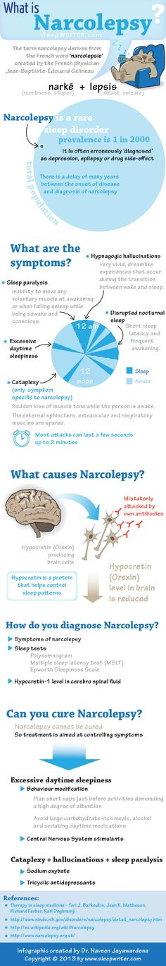 An infographic on narcolepsy