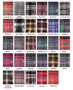 Tartans sampler