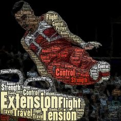 Gymnastics Wordfoto
