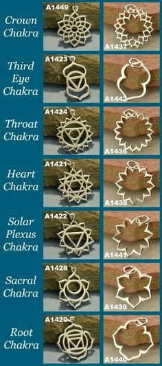 What Chakra Speaks to You?