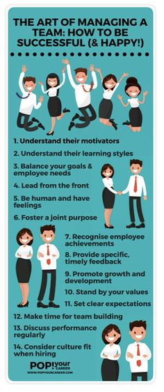 Here are some tips on how to manage a team to be a successful and happy manager. Leadership Development, Leadership Quotes, Professional Development, Personal Development, Leader Quotes, Teamwork Quotes, Business Development Plan, Business Management, Management Tips