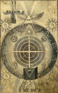 Astrology:  Engraving illustrating Hermetic astrology. ---Jakob Böhme, 1682.