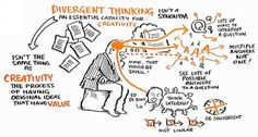 Cognitive flexibility refers to our ability to disengage from one task and respond to another or think about multiple concepts at the same time. Someone who is cognitively flexible will be able to learn more quickly, solve problems more creatively, and adapt and respond to new situations more effectively, which is why it's so important... Read More