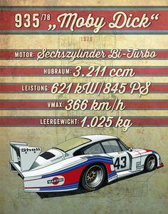 #Porsche 935, Moby Dick