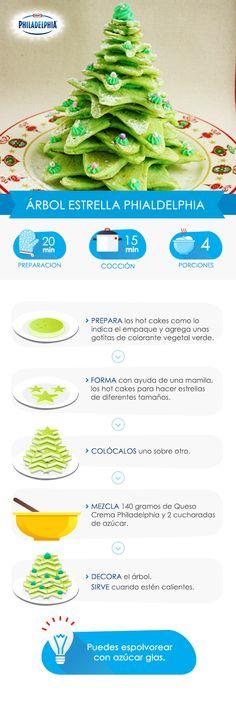 El #sabor de la #Navidad en tus hotcakes.