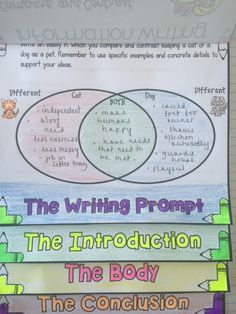 Scaffold the structure of a compare and contrast essay through each stage of the writing process with this interactive notebook and flipbook resource. Students will be trained to write both in point-by-point style and block style. https://www.teacherspayteachers.com/Product/INFORMATIVEINFORMATIONAL-ESSAY-WRITING-COMPARE-AND-CONTRAST-CCSS-ALIGNED-2090568