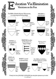 Medieval Art, Medieval Fantasy, Family Crest, Coat Of Arms, Banner, Design Elements, Branding Design, Graphic Design, Nerd Stuff