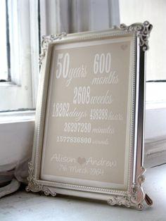 50th anniversary gift  personalised by PinkMilkshakeDesigns
