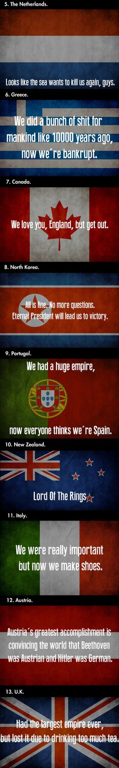 The shortest history of the world... - The Meta Picture