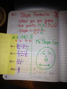 slope formula and Mr. Slope Guy with slope foldable.