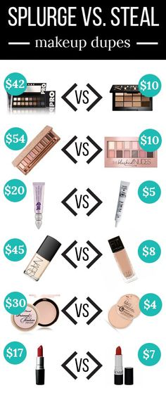 After I started my first part time job, instead of saving my minuscule paychecks like I should have, I chose to spend my earnings on all of the high-end makeup I could get my hands on. It's true; I filtered through my fair share of Urban Decay, Mac,...