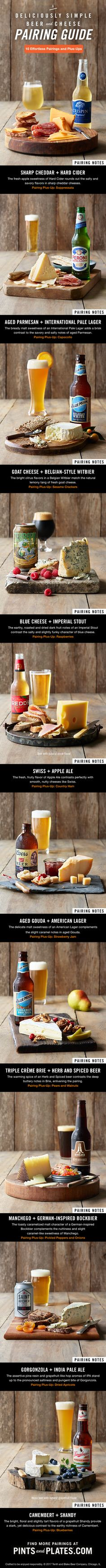 A Deliciously Simple Beer and Cheese Pairing Guide | Pints and Plates