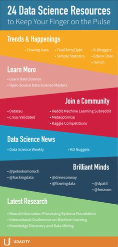 24 Data Science Resources to Keep Your Finger on the Pulse - Udacity - #infographic #article