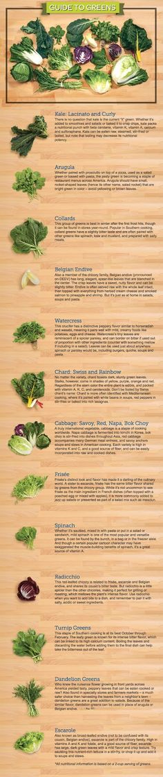 Skinny Diva Diet: Infographic: Guide to Greens