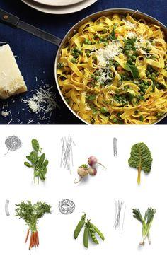 Mark Bittman's Pasta Primavera Remix