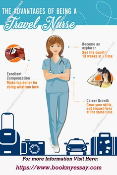 If you want to get more other information, which is related to your nursing subject, then hurry up! visit our site and take #NursingAssignmentHelp online at affordable cost.