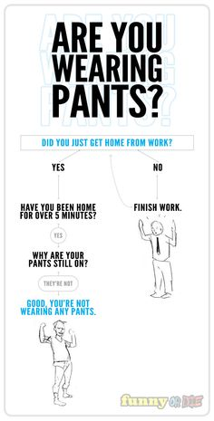 Flowchart: Are You Wearing Pants?