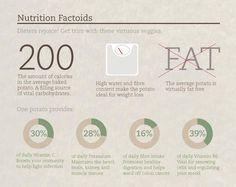 The Potato Unpeeled Infographic http://ahealthblog.com/4erk