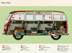 Before it was the bus, VW's Type 2 worked for a living.   ||  Vintage VW Bus Advertising and Brochures