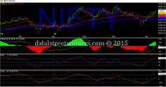 free nifty banknifty stock tips for 16 april 2015